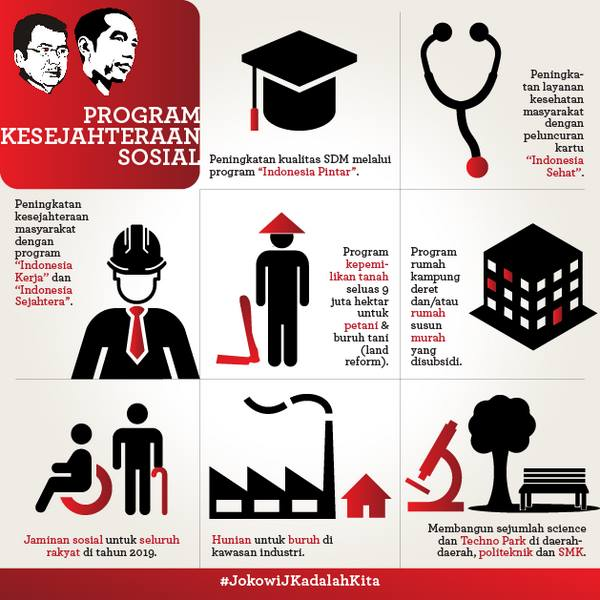 program kesra jokowi jk